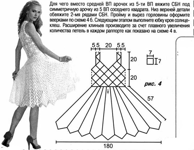 Вязание летних платьев крючком со схемами и описанием
