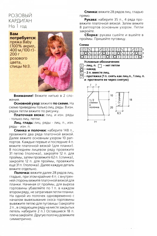 Ажурное платье для девочки спицами с описанием и схемами